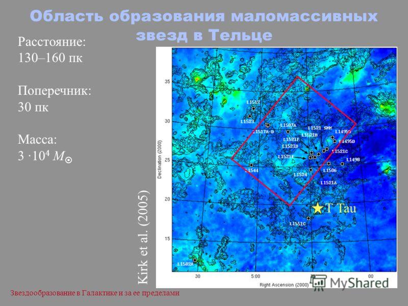 Звездообразование в Галактике и за ее пределами Область образования маломассивных звезд в Тельце Т Tau Kirk et al. (2005) Расстояние: 130–160 пк Поперечник: 30 пк Масса: 3 ·10 4 M