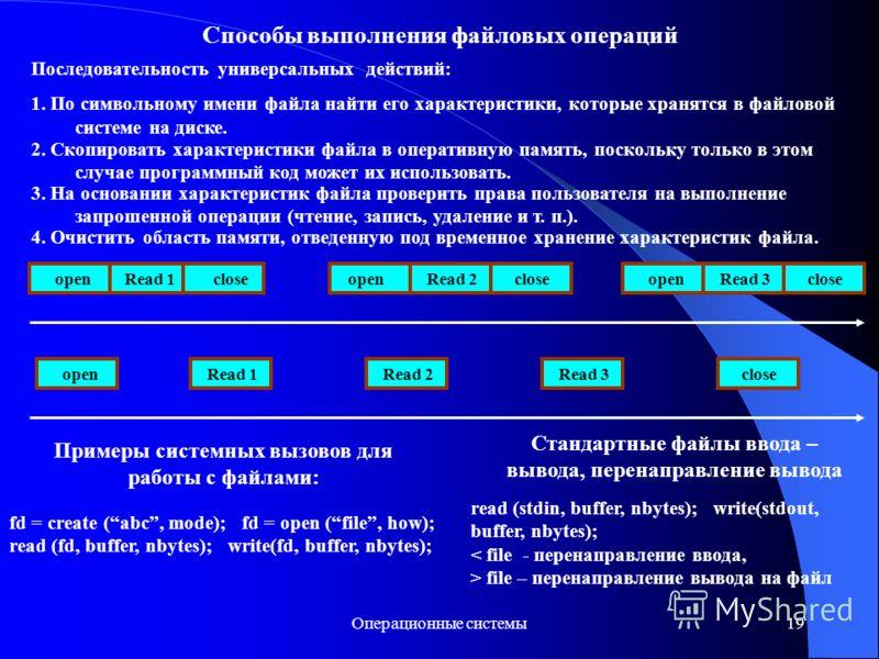 Операционные системы19 Способы выполнения файловых операций Последовательность универсальных действий: 1. По символьному имени файла найти его характеристики, которые хранятся в файловой системе на диске. 2. Скопировать характеристики файла в операти