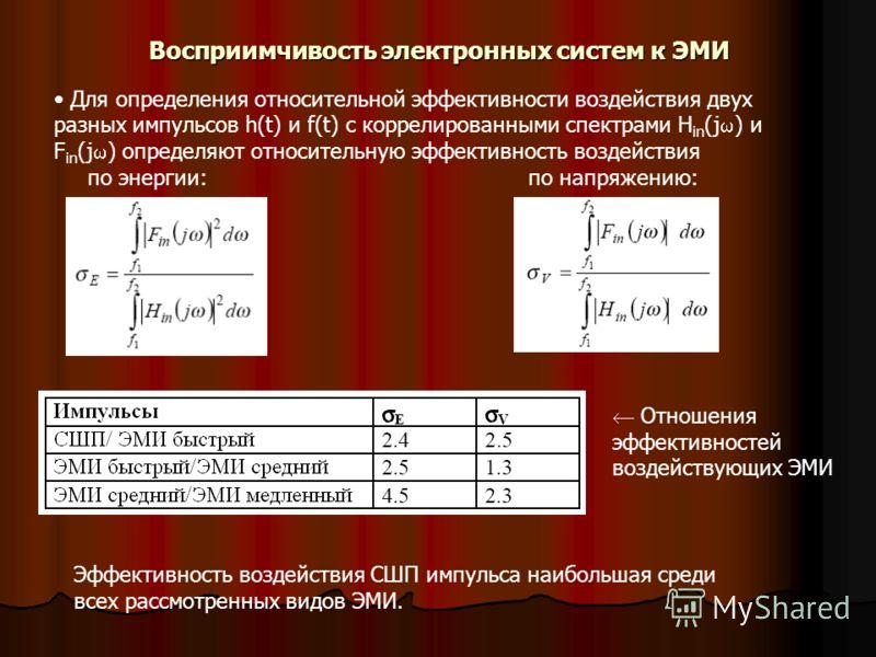 Восприимчивость электронных систем к ЭМИ Для определения относительной эффективности воздействия двух разных импульсов h(t) и f(t) с коррелированными спектрами H in (j ) и F in (j ) определяют относительную эффективность воздействия по энергии: по на