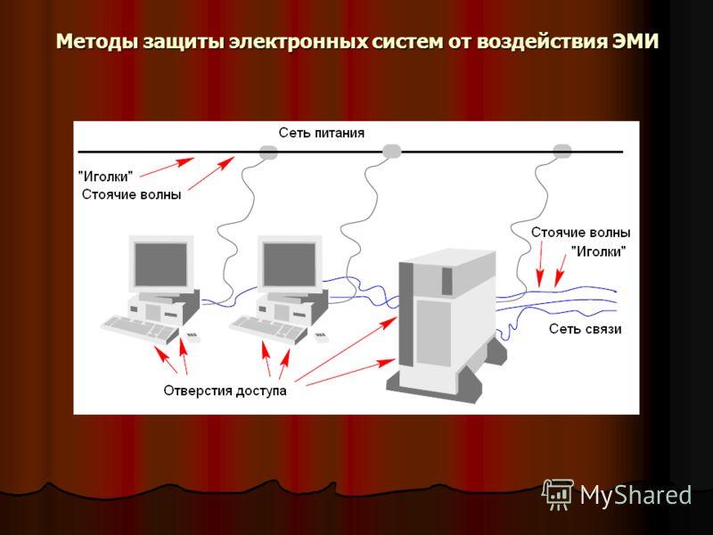 Методы защиты электронных систем от воздействия ЭМИ