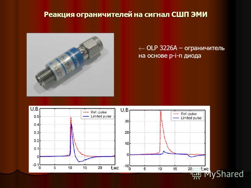 Реакция ограничителей на сигнал СШП ЭМИ OLP 3226A – ограничитель на основе p-i-n диода
