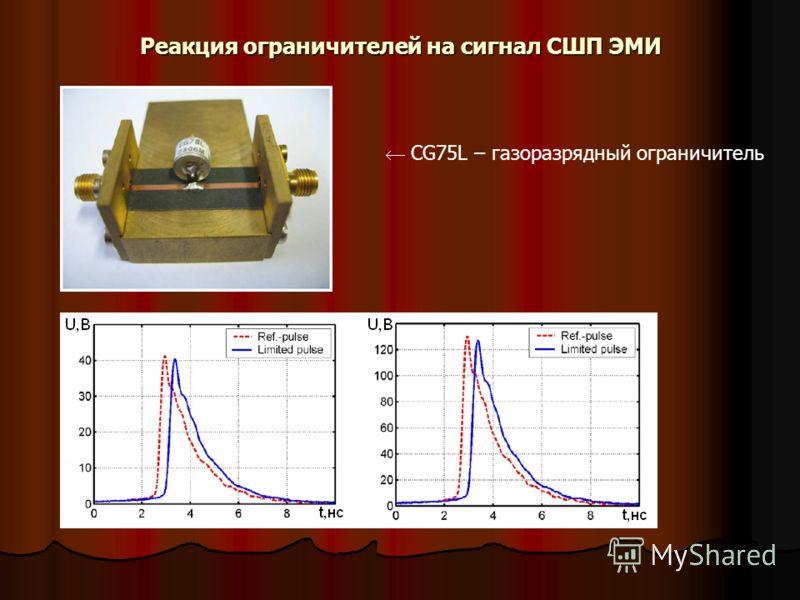 Реакция ограничителей на сигнал СШП ЭМИ CG75L – газоразрядный ограничитель
