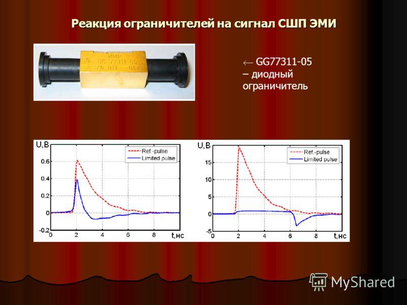 Реакция ограничителей на сигнал СШП ЭМИ GG77311-05 – диодный ограничитель