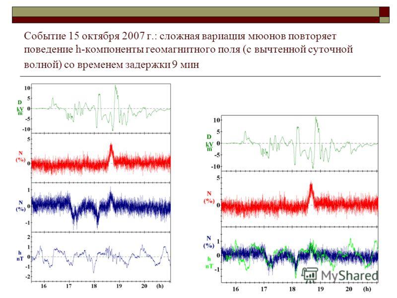 Событие 15 октября 2007 г.: сложная вариация мюонов повторяет поведение h-компоненты геомагнитного поля (с вычтенной суточной волной) со временем задержки 9 мин