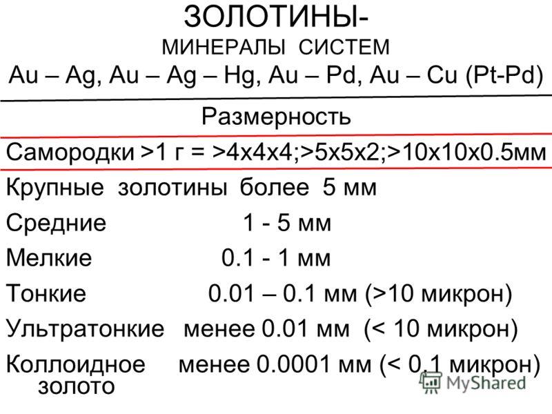 ЗОЛОТИНЫ- МИНЕРАЛЫ СИСТЕМ Au – Ag, Au – Ag – Hg, Au – Pd, Au – Cu (Pt-Pd) Размерность Самородки >1 г = >4х4х4;>5x5x2;>10x10x0.5мм Крупные золотины более 5 мм Средние 1 - 5 мм Мелкие 0.1 - 1 мм Тонкие 0.01 – 0.1 мм (>10 микрон) Ультратонкие менее 0.01