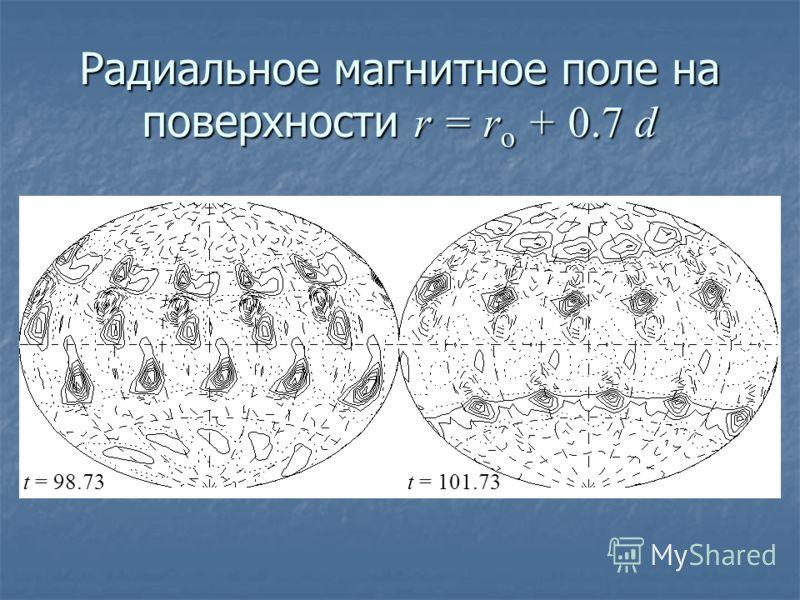 Радиальное магнитное поле на поверхности r = r o + 0.7 d t = 98.73t = 101.73
