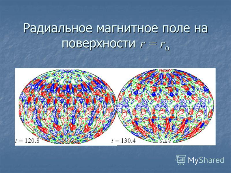 Радиальное магнитное поле на поверхности r = r o t = 120.8 t = 130.4