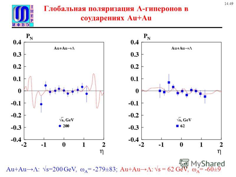 Глобальная поляризация Λ-гиперонов в соударениях Au+Au Au+AuΛ: s=200 GeV, ω A = -279±83; Au+AuΛ: s = 62 GeV, ω A = -60±9 14.49