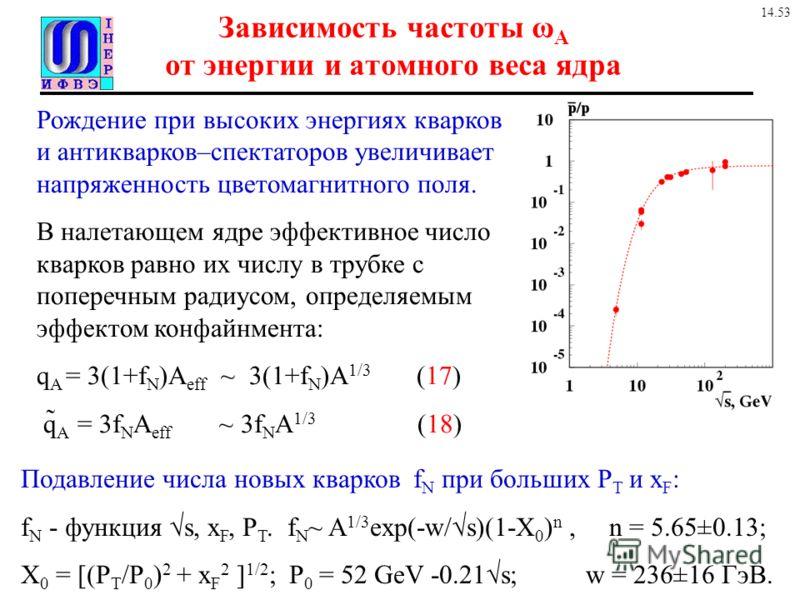 Зависимость частоты ω A от энергии и атомного веса ядра Рождение при высоких энергиях кварков и антикварков–спектаторов увеличивает напряженность цветомагнитного поля. В налетающем ядре эффективное число кварков равно их числу в трубке с поперечным р
