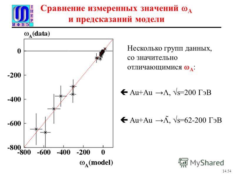 Сравнение измеренных значений A и предсказаний модели Несколько групп данных, со значительно отличающимися A : Au+Au Λ̃, s=62-200 ГэВ Au+Au Λ, s=200 ГэВ 14.54