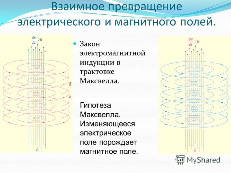 Взаимное превращение электрического и магнитного полей. Закон электромагнитной индукции в трактовке Максвелла. Гипотеза Максвелла. Изменяющееся электрическое поле порождает магнитное поле.