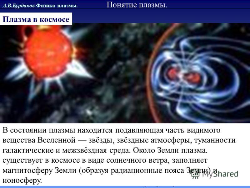 А.В.Бурдаков.Физика плазмы. Литература Понятие плазмы. Плазма в космосе NASA, ISAS, http://www.spacescience.org / http://sec.gsfc.nasa.gov/ В состоянии плазмы находится подавляющая часть видимого вещества Вселенной звёзды, звёздные атмосферы, туманно