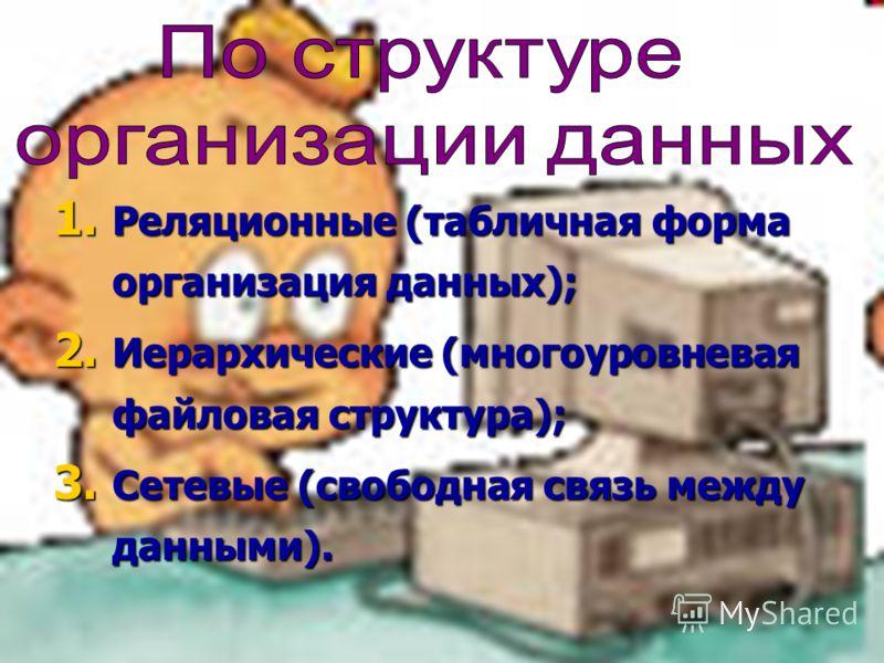 1. Реляционные (табличная форма организация данных); 2. Иерархические (многоуровневая файловая структура); 3. Сетевые (свободная связь между данными).