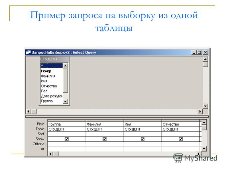 Пример запроса на выборку из одной таблицы