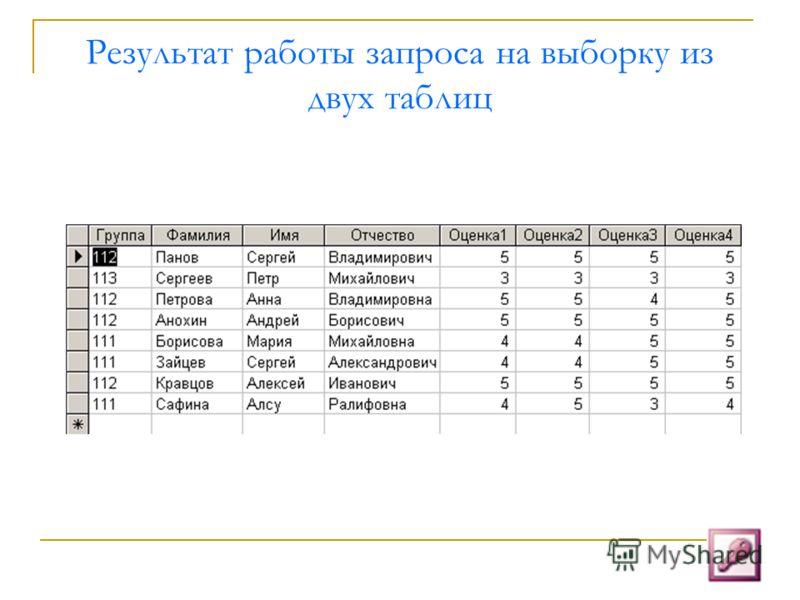 Результат работы запроса на выборку из двух таблиц