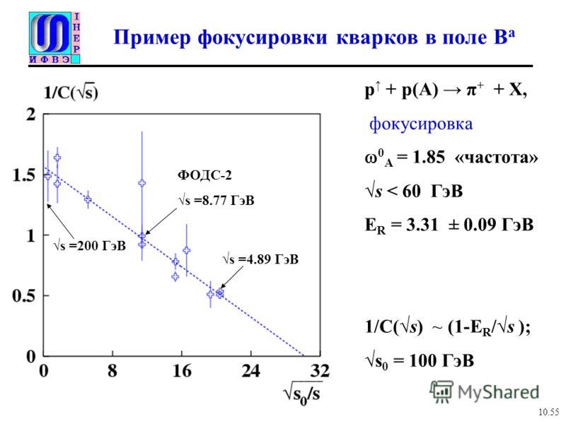 Пример фокусировки кварков в поле B a p + p(A) π + + X, фокусировка 0 A = 1.85 «частота» s < 60 ГэВ E R = 3.31 ± 0.09 ГэВ 1/C(s) ~ (1-E R /s ); s 0 = 100 ГэВ 10.55 s =4.89 ГэВ s =200 ГэВ ФОДС-2 s =8.77 ГэВ
