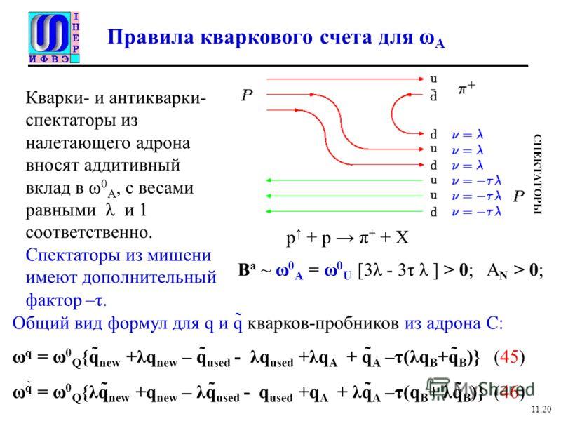 Правила кваркового счета для ω A Общий вид формул для q и q̃ кварков-пробников из адрона С: ω q = ω 0 Q {q̃ new +λq new – q̃ used - λq used +λq A + q̃ A –τ(λq B +q̃ B )} (45) ω q̃ = ω 0 Q {λq̃ new +q new – λq̃ used - q used +q A + λq̃ A –τ(q B + λq̃