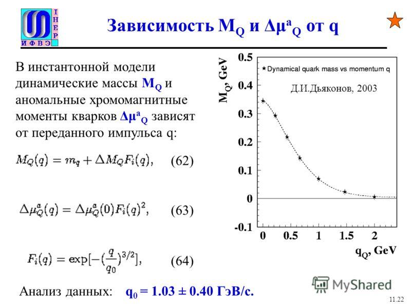 В инстантонной модели динамические массы M Q и аномальные хромомагнитные моменты кварков Δμ a Q зависят от переданного импульса q: Зависимость M Q и Δμ a Q от q 11.22 Анализ данных:q 0 = 1.03 ± 0.40 ГэВ/c. Д.И.Дьяконов, 2003 (62) (63) (64)