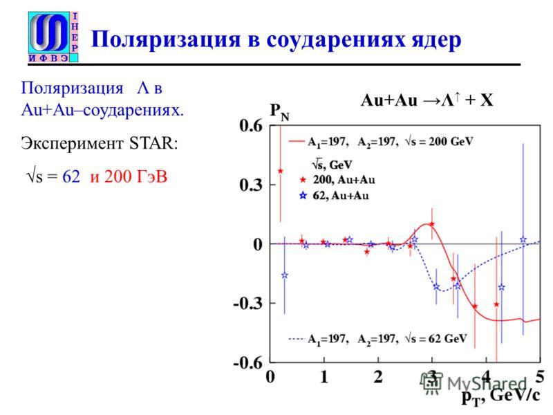 Поляризация в соударениях ядер Au+Au Λ + X Поляризация Λ в Au+Au–соударениях. Эксперимент STAR: s = 62 и 200 ГэВ