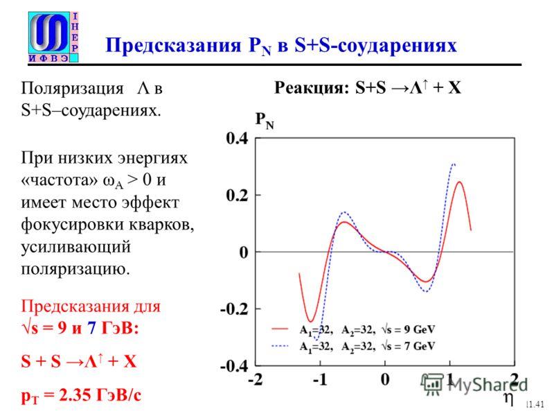 Предсказания P N в S+S-соударениях 11.41 Предсказания дляs = 9 и 7 ГэВ: S + S Λ + X р Т = 2.35 ГэВ/с Реакция: S+S Λ + X Поляризация Λ в S+S–соударениях. При низких энергиях «частота» ω A > 0 и имеет место эффект фокусировки кварков, усиливающий поляр