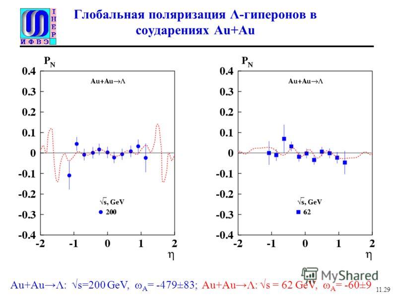 Глобальная поляризация Λ-гиперонов в соударениях Au+Au Au+AuΛ: s=200 GeV, ω A = -479±83; Au+AuΛ: s = 62 GeV, ω A = -60±9 11.29