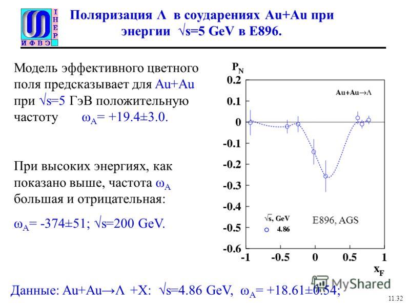 Поляризация Λ в соударениях Au+Au при энергии s=5 GeV в E896. Данные: Au+AuΛ +X: s=4.86 GeV, ω A = +18.61±0.54; Модель эффективного цветного поля предсказывает для Au+Au при s=5 ГэВ положительную частоту ω A = +19.4±3.0. При высоких энергиях, как пок