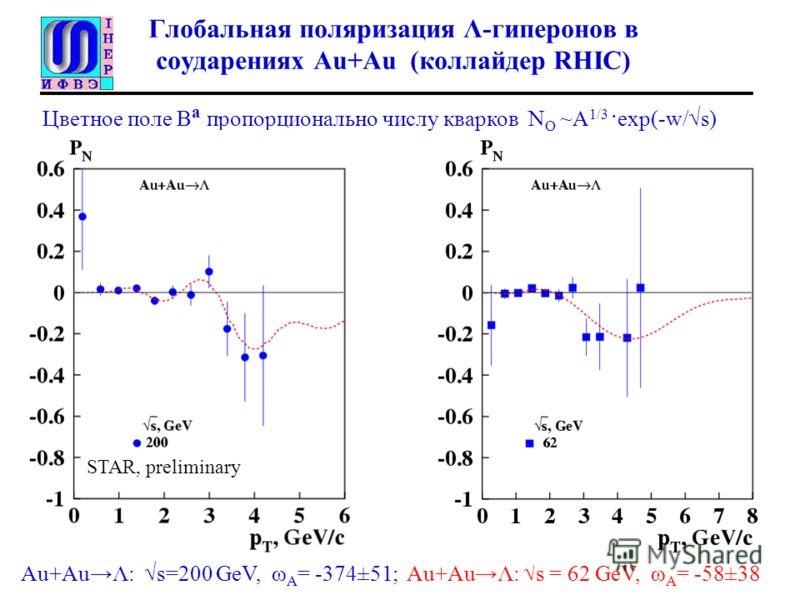 Глобальная поляризация Λ-гиперонов в соударениях Au+Au (коллайдер RHIC) Au+AuΛ: s=200 GeV, ω A = -374±51; Au+AuΛ: s = 62 GeV, ω A = -58±38 Цветное поле B a пропорционально числу кварков N Q ~A 1/3 ·exp(-w/s) STAR, preliminary