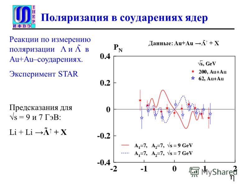Поляризация в соударениях ядер Реакции по измерению поляризации Λ и Λ̃ в Au+Au–соударениях. Эксперимент STAR Данные: Au+Au Λ̃ + X Предсказания дляs = 9 и 7 ГэВ: Li + Li Λ + X