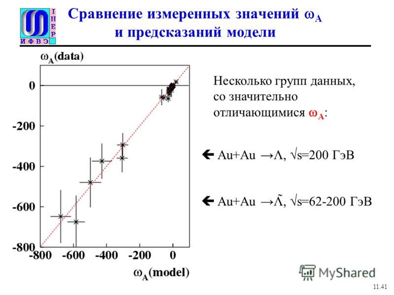 Сравнение измеренных значений A и предсказаний модели Несколько групп данных, со значительно отличающимися A : Au+Au Λ̃, s=62-200 ГэВ Au+Au Λ, s=200 ГэВ 11.41