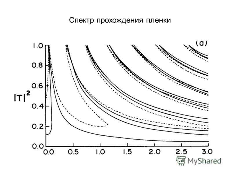 Спектр прохождения пленки