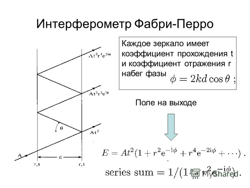Интерферометр Фабри-Перро Каждое зеркало имеет коэффициент прохождения t и коэффициент отражения r набег фазы Поле на выходе
