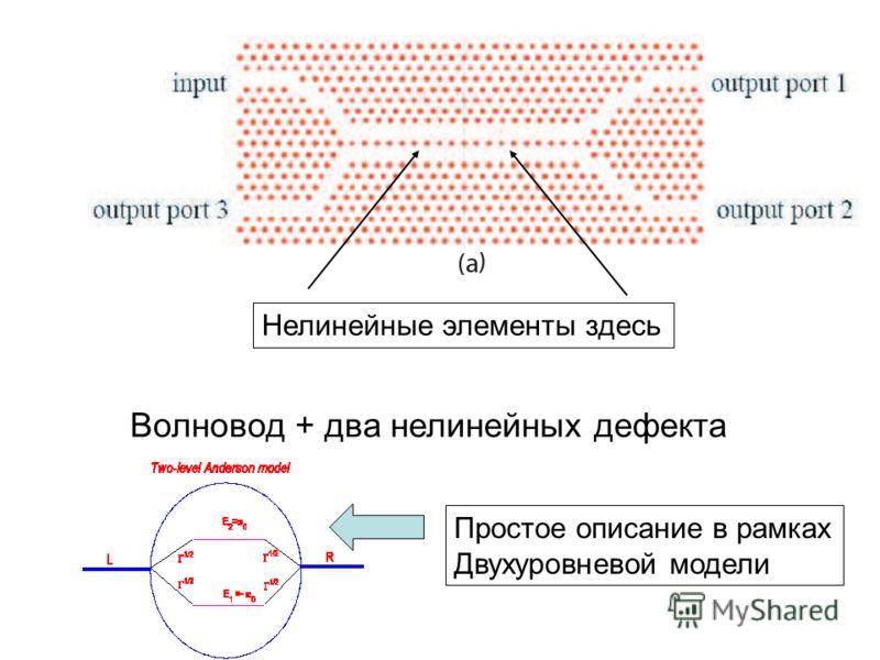 Нелинейные элементы здесь Волновод + два нелинейных дефекта Простое описание в рамках Двухуровневой модели