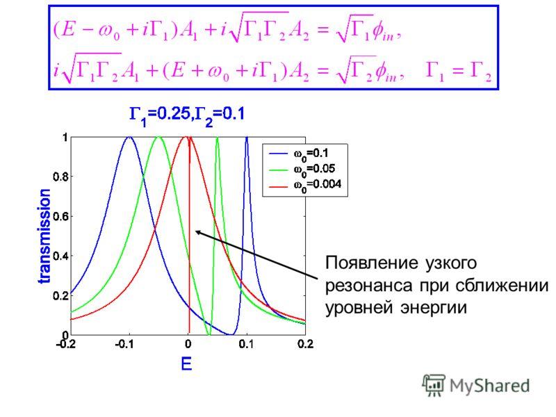 Появление узкого резонанса при сближении уровней энергии