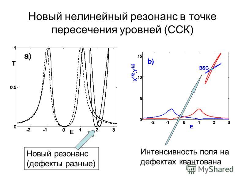 Новый нелинейный резонанс в точке пересечения уровней (ССК) Новый резонанс (дефекты разные) Интенсивность поля на дефектах квантована