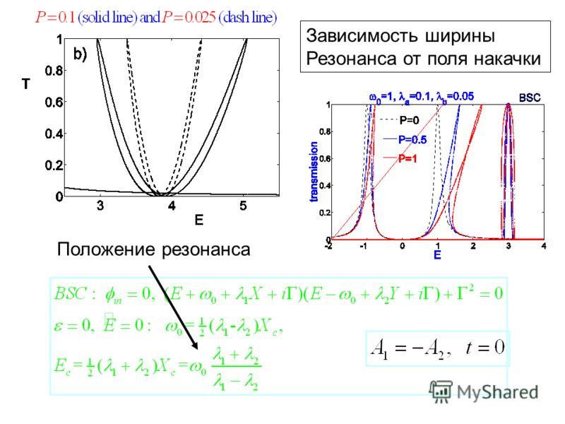 Зависимость ширины Резонанса от поля накачки Положение резонанса