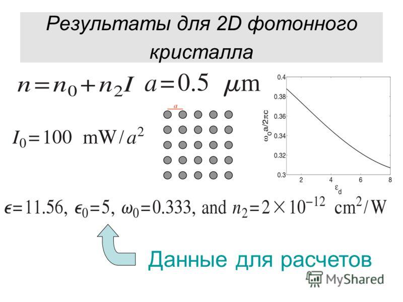 Результаты для 2D фотонного кристалла Данные для расчетов