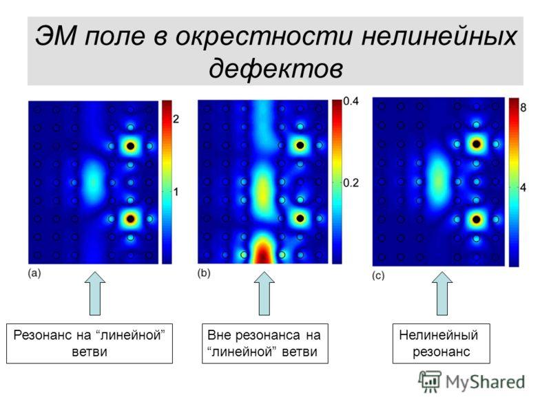 ЭМ поле в окрестности нелинейных дефектов Резонанс на линейной ветви Вне резонанса на линейной ветви Нелинейный резонанс