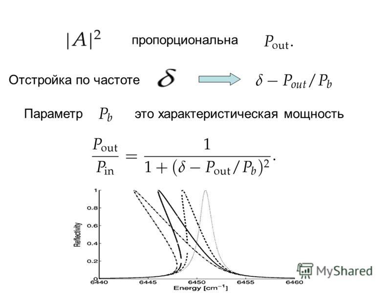 пропорциональна Отстройка по частоте Параметр это характеристическая мощность