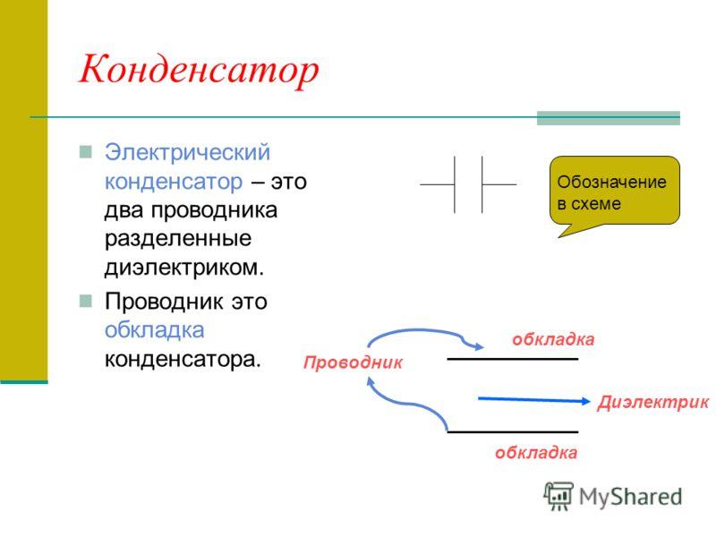 Конденсатор Электрический конденсатор – это два проводника разделенные диэлектриком. Проводник это обкладка конденсатора. Обозначение в схеме Проводник Диэлектрик обкладка