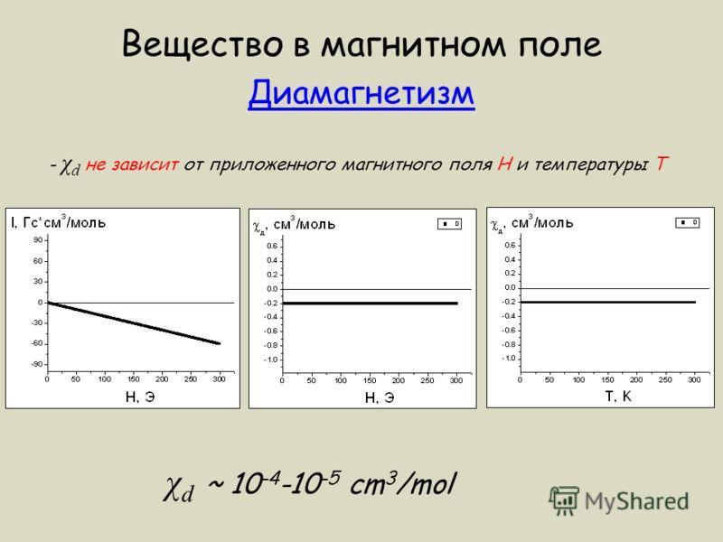 Вещество в магнитном поле Диамагнетизм - χ d не зависит от приложенного магнитного поля H и температуры T χ d ~ 10 -4 -10 -5 cm 3 /mol