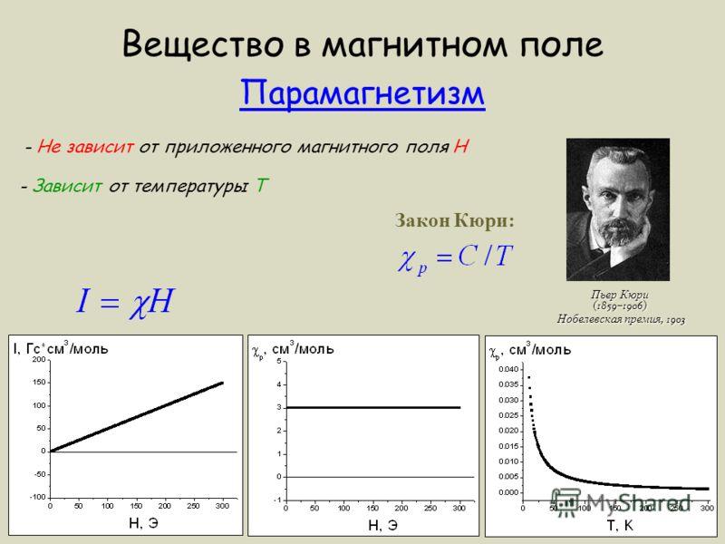 Вещество в магнитном поле Парамагнетизм - Не зависит от приложенного магнитного поля H - Зависит от температуры T Закон Кюри: Пьер Кюри (1859–1906) Нобелевская премия, 1903 Нобелевская премия, 1903
