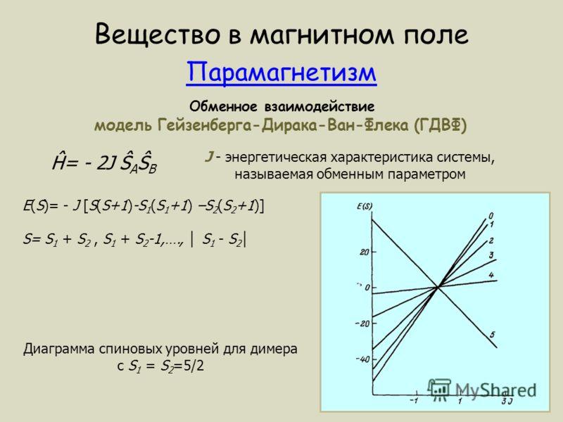 Вещество в магнитном поле Парамагнетизм Обменное взаимодействие модель Гейзенберга-Дирака-Ван-Флека (ГДВФ) Ĥ= - 2J Ŝ A Ŝ B J - энергетическая характеристика системы, называемая обменным параметром E(S)= - J [S(S+1)-S 1 (S 1 +1) –S 2 (S 2 +1)] S= S 1
