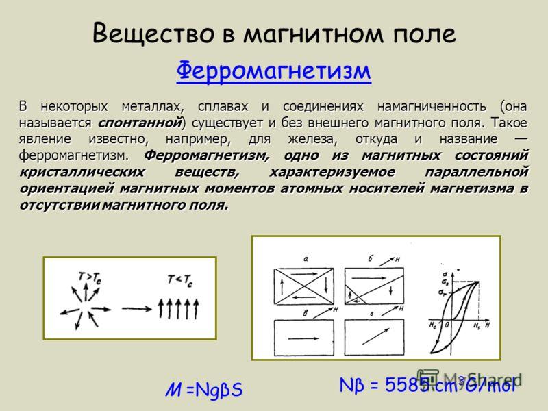 В некоторых металлах, сплавах и соединениях намагниченность (она называется спонтанной) существует и без внешнего магнитного поля. Такое явление известно, например, для железа, откуда и название ферромагнетизм. Ферромагнетизм, одно из магнитных состо