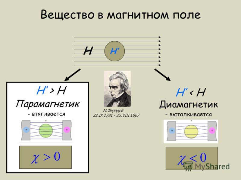 H H H > H Парамагнетик - втягивается H < H Диамагнетик - выталкивается М.Фарадей 22.IX 1791 - 25.VIII 1867 Вещество в магнитном поле