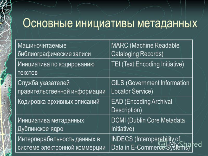 Основные инициативы метаданных Машиночитаемые библиографические записи MARC (Machine Readable Cataloging Records) Инициатива по кодированию текстов TEI (Text Encoding Initiative) Служба указателей правительственной информации GILS (Government Informa