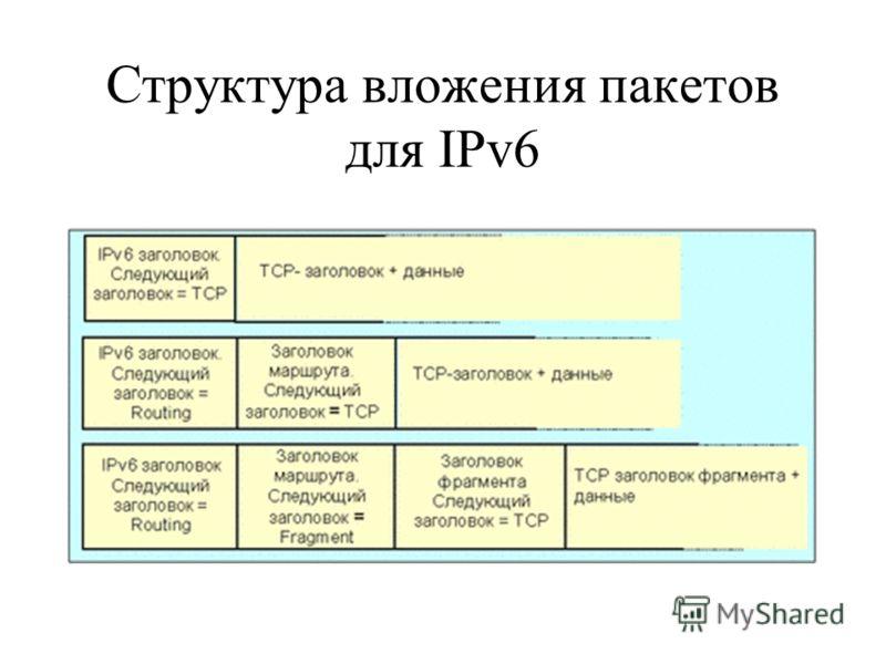Структура вложения пакетов для IPv6