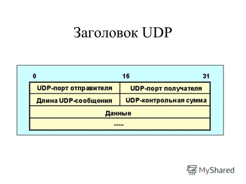 Заголовок UDP