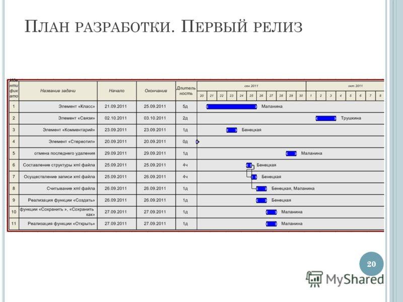 П ЛАН РАЗРАБОТКИ. П ЕРВЫЙ РЕЛИЗ 20