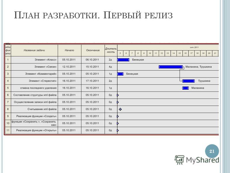 П ЛАН РАЗРАБОТКИ. П ЕРВЫЙ РЕЛИЗ 21