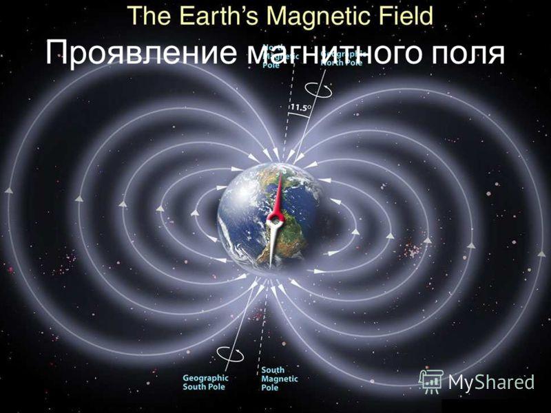 Магнитные свойства веществ: Антиферромагнетики –магнитные моменты вещества направлены противоположно и равны по силе. Диамагнетики –вещества, намагничивающиеся против направления внешнего магнитного поля. Парамагнетики –вещества, которые намагничиваю